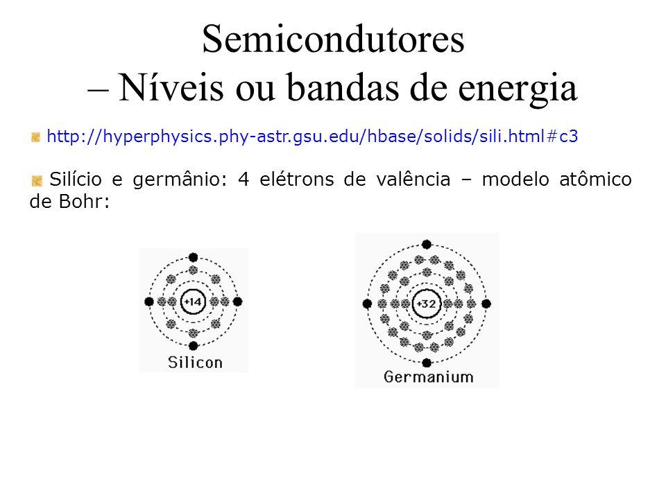 Semicondutores – Níveis ou bandas de energia http://hyperphysics.phy-astr.gsu.edu/hbase/solids/sili.html#c3 Silício e germânio: 4 elétrons de valência