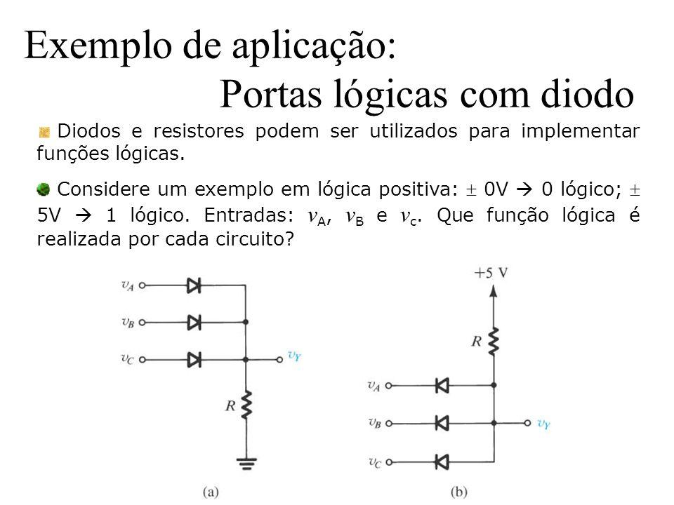 Exemplo de aplicação: Portas lógicas com diodo Diodos e resistores podem ser utilizados para implementar funções lógicas. Considere um exemplo em lógi