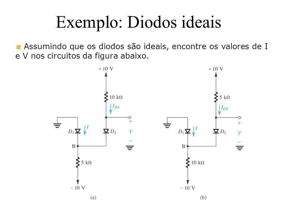 Exemplo: Diodos ideais Assumindo que os diodos são ideais, encontre os valores de I e V nos circuitos da figura abaixo.