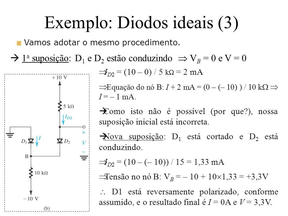 Exemplo: Diodos ideais (3) Vamos adotar o mesmo procedimento. 1 a suposição: D 1 e D 2 estão conduzindo V B = 0 e V = 0 I D2 = (10 – 0) / 5 k = 2 mA E