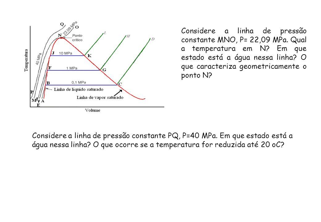 Considere a linha de pressão constante MNO, P= 22,09 MPa. Qual a temperatura em N? Em que estado está a água nessa linha? O que caracteriza geometrica