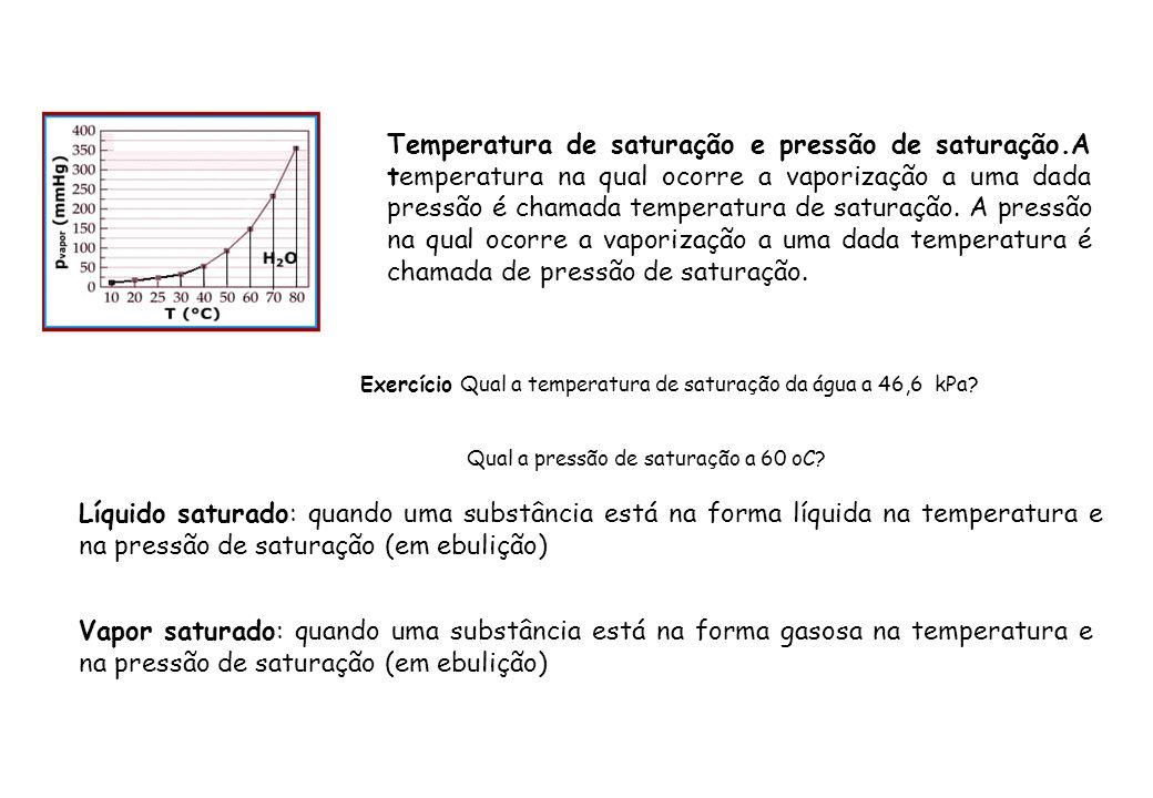 Temperatura de saturação e pressão de saturação.A temperatura na qual ocorre a vaporização a uma dada pressão é chamada temperatura de saturação. A pr