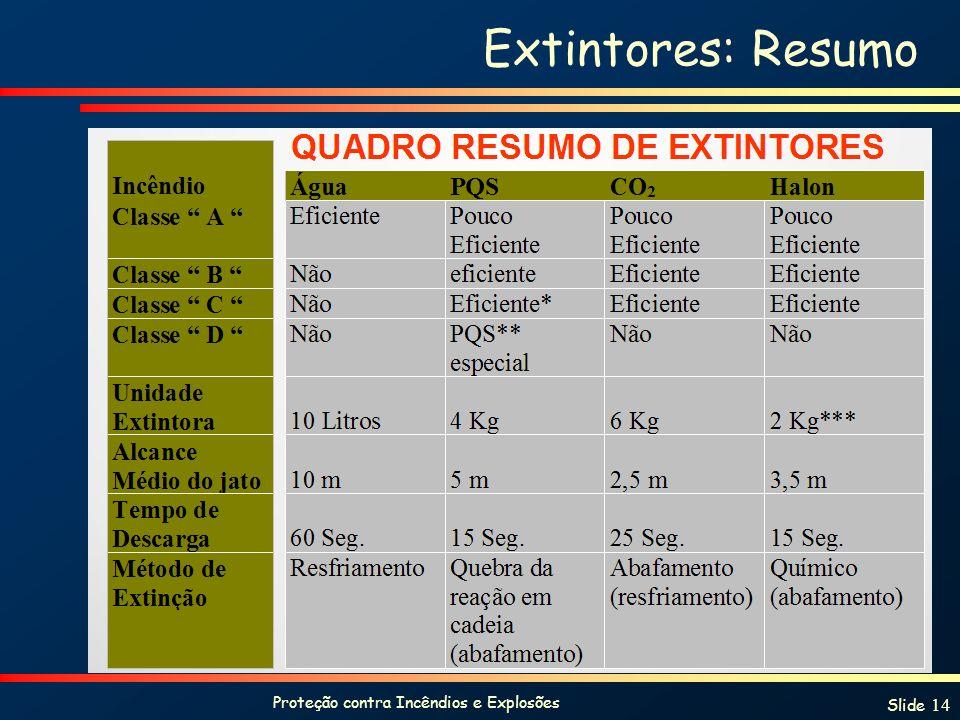 Proteção contra Incêndios e Explosões Slide 14 Extintores: Resumo