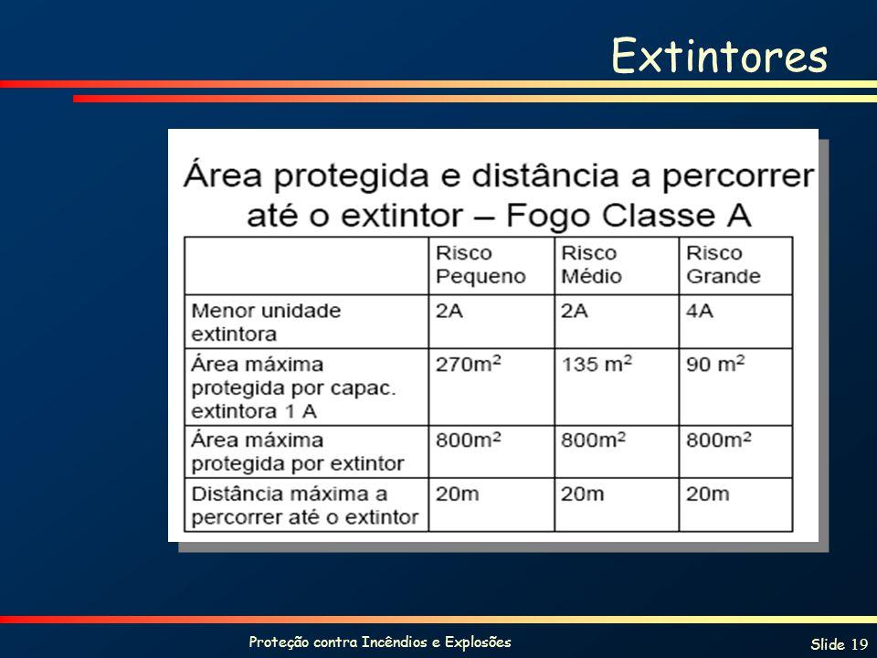 Proteção contra Incêndios e Explosões Slide 19 Extintores