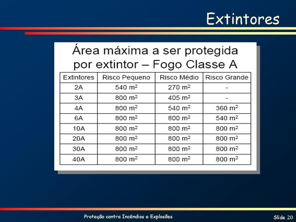 Proteção contra Incêndios e Explosões Slide 20 Extintores