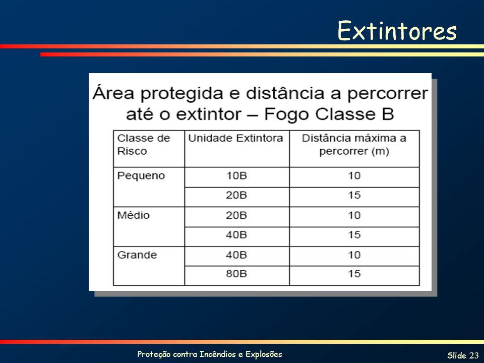 Proteção contra Incêndios e Explosões Slide 23 Extintores