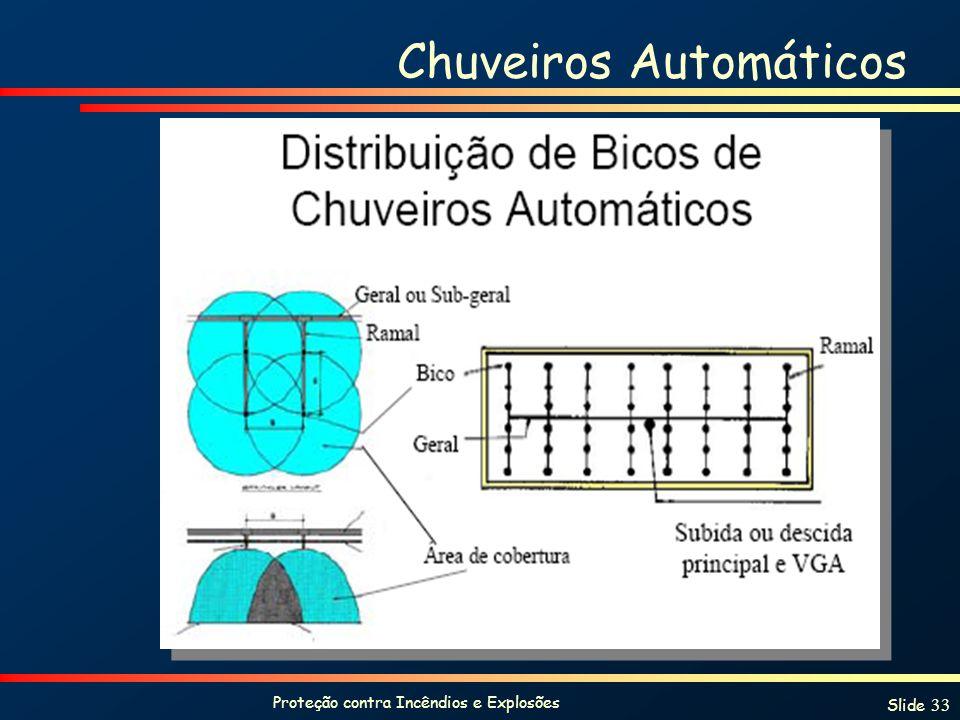 Proteção contra Incêndios e Explosões Slide 33 Chuveiros Automáticos