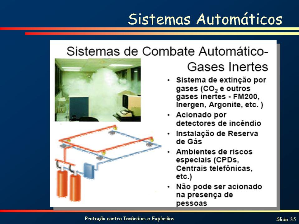 Proteção contra Incêndios e Explosões Slide 35 Sistemas Automáticos