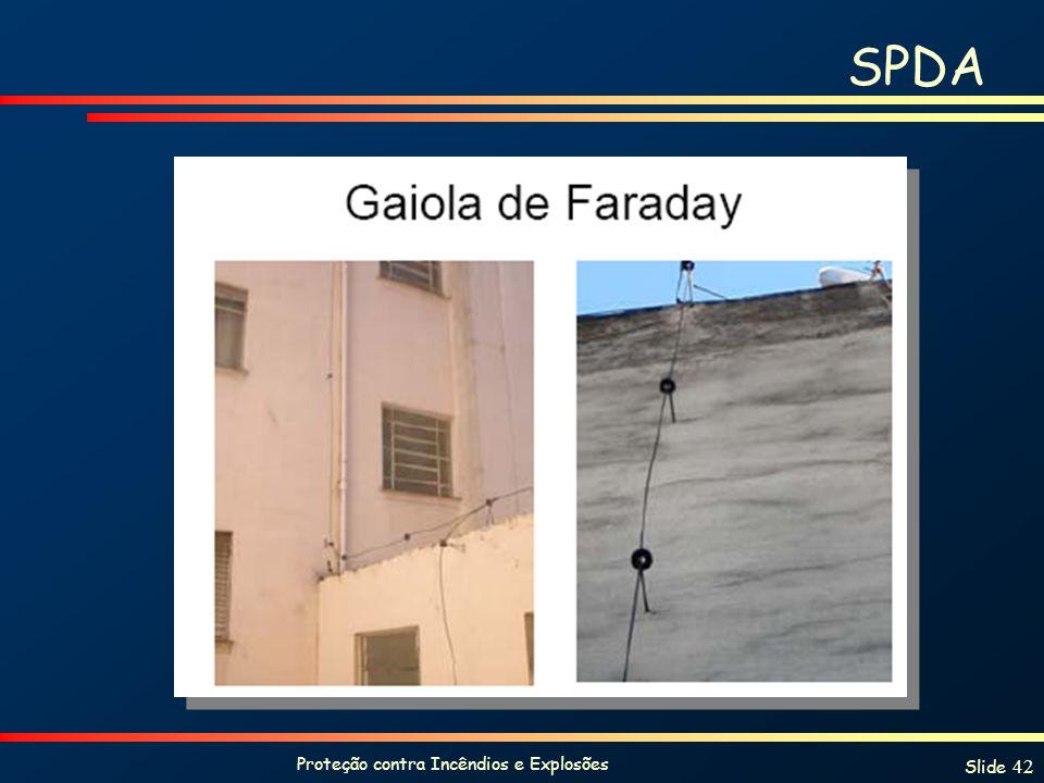Proteção contra Incêndios e Explosões Slide 42 SPDA