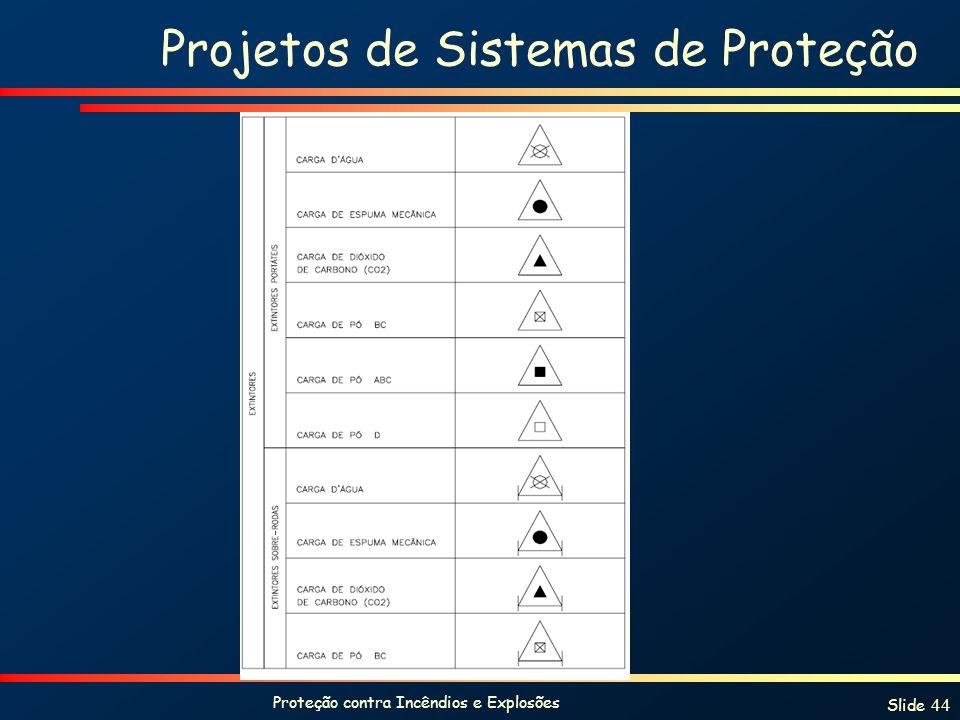Proteção contra Incêndios e Explosões Slide 44 Projetos de Sistemas de Proteção