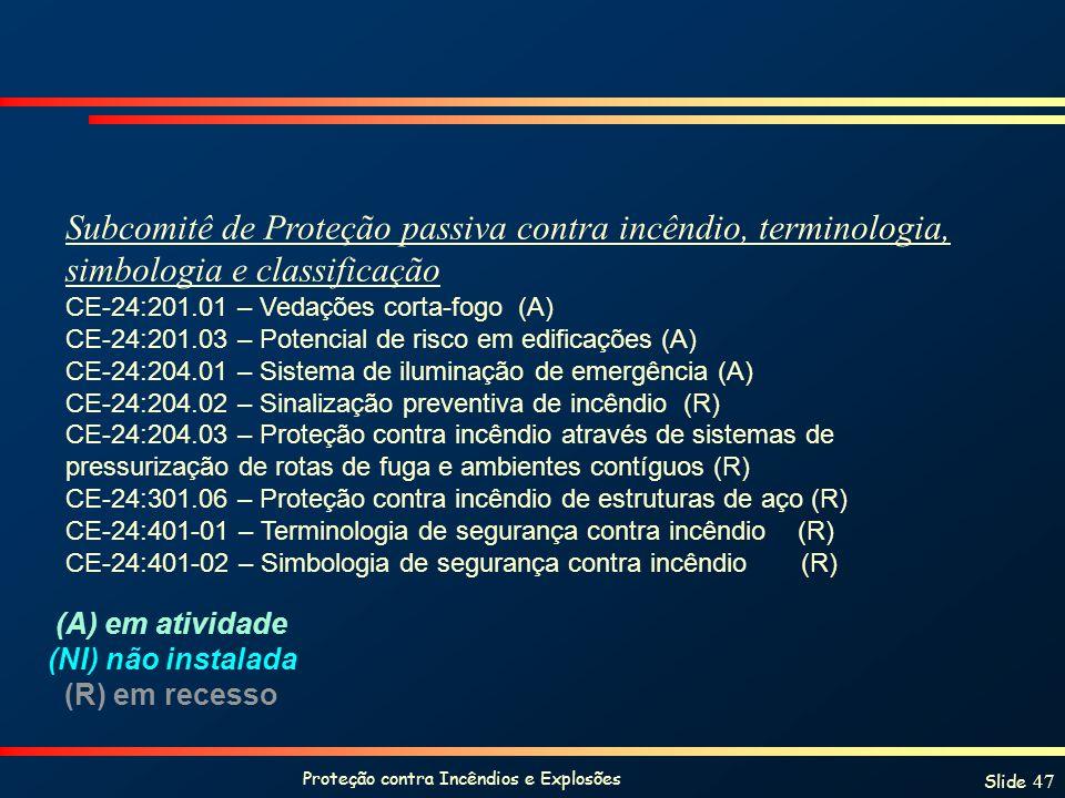 Proteção contra Incêndios e Explosões Slide 47 Subcomitê de Proteção passiva contra incêndio, terminologia, simbologia e classificação CE-24:201.01 –