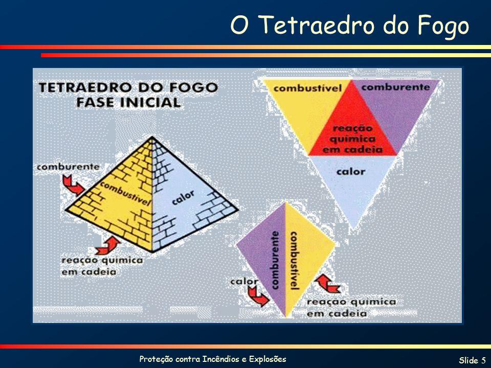 Proteção contra Incêndios e Explosões Slide 5 O Tetraedro do Fogo
