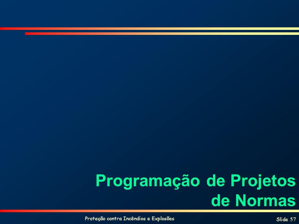 Proteção contra Incêndios e Explosões Slide 57 Programação de Projetos de Normas