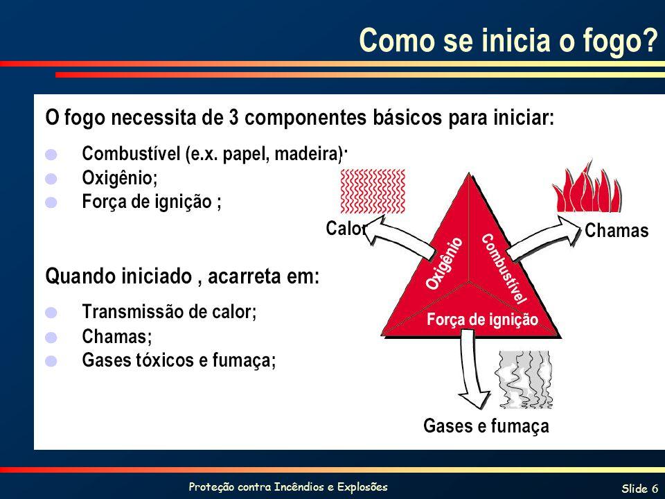 Proteção contra Incêndios e Explosões Slide 6 Como se inicia o fogo?