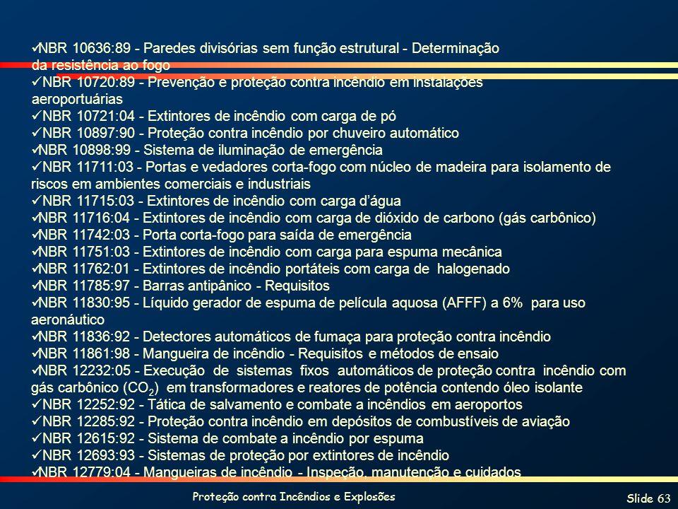 Proteção contra Incêndios e Explosões Slide 63 NBR 10636:89 - Paredes divisórias sem função estrutural - Determinação da resistência ao fogo NBR 10720:89 - Prevenção e proteção contra incêndio em instalações aeroportuárias NBR 10721:04 - Extintores de incêndio com carga de pó NBR 10897:90 - Proteção contra incêndio por chuveiro automático NBR 10898:99 - Sistema de iluminação de emergência NBR 11711:03 - Portas e vedadores corta-fogo com núcleo de madeira para isolamento de riscos em ambientes comerciais e industriais NBR 11715:03 - Extintores de incêndio com carga dágua NBR 11716:04 - Extintores de incêndio com carga de dióxido de carbono (gás carbônico) NBR 11742:03 - Porta corta-fogo para saída de emergência NBR 11751:03 - Extintores de incêndio com carga para espuma mecânica NBR 11762:01 - Extintores de incêndio portáteis com carga de halogenado NBR 11785:97 - Barras antipânico - Requisitos NBR 11830:95 - Líquido gerador de espuma de película aquosa (AFFF) a 6% para uso aeronáutico NBR 11836:92 - Detectores automáticos de fumaça para proteção contra incêndio NBR 11861:98 - Mangueira de incêndio - Requisitos e métodos de ensaio NBR 12232:05 - Execução de sistemas fixos automáticos de proteção contra incêndio com gás carbônico (CO 2 ) em transformadores e reatores de potência contendo óleo isolante NBR 12252:92 - Tática de salvamento e combate a incêndios em aeroportos NBR 12285:92 - Proteção contra incêndio em depósitos de combustíveis de aviação NBR 12615:92 - Sistema de combate a incêndio por espuma NBR 12693:93 - Sistemas de proteção por extintores de incêndio NBR 12779:04 - Mangueiras de incêndio - Inspeção, manutenção e cuidados