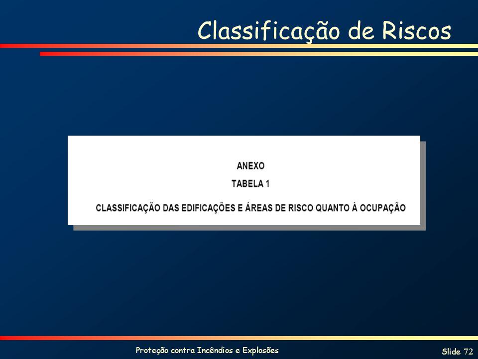Proteção contra Incêndios e Explosões Slide 72 Classificação de Riscos