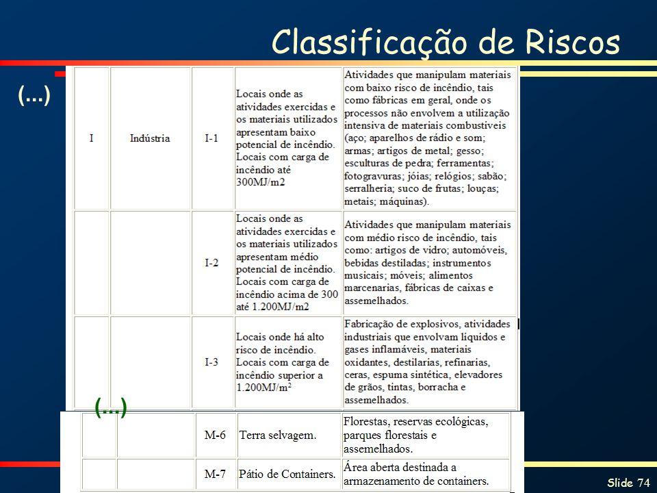 Proteção contra Incêndios e Explosões Slide 74 Classificação de Riscos (...)
