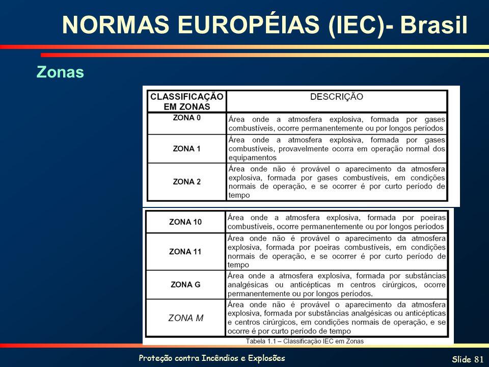 Proteção contra Incêndios e Explosões Slide 81 NORMAS EUROPÉIAS (IEC)- Brasil Zonas