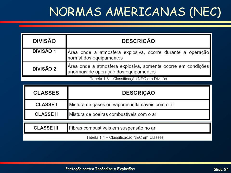 Proteção contra Incêndios e Explosões Slide 84 NORMAS AMERICANAS (NEC)
