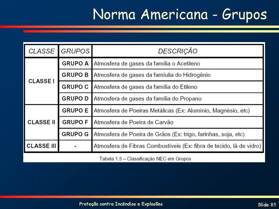 Proteção contra Incêndios e Explosões Slide 85 Norma Americana - Grupos