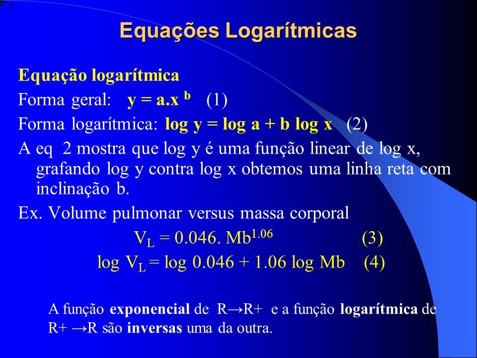 Equações Logarítmicas Equação logarítmica Forma geral: y = a.x b 1 Forma logarítmica: log y = log a + b log x 2 A eq 2 mostra que log y é uma função l