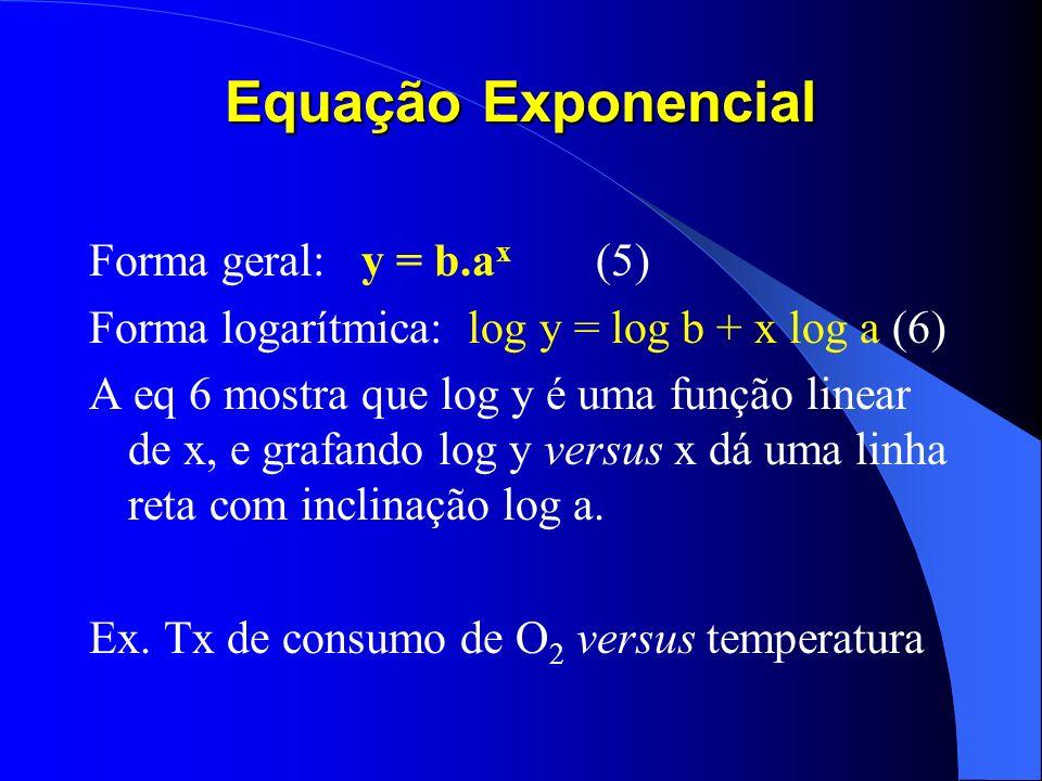 Equação Exponencial Forma geral: y = b.a x 5 Forma logarítmica: log y = log b + x log a 6 A eq 6 mostra que log y é uma função linear de x, e grafando