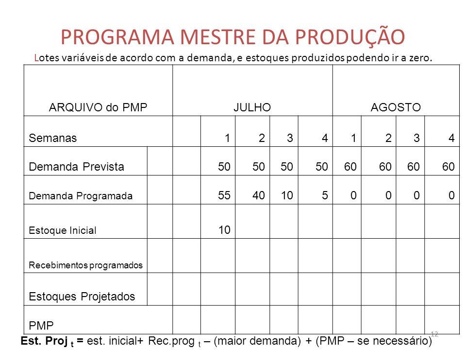 12 PROGRAMA MESTRE DA PRODUÇÃO Lotes variáveis de acordo com a demanda, e estoques produzidos podendo ir a zero. ARQUIVO do PMPJULHOAGOSTO Semanas 123