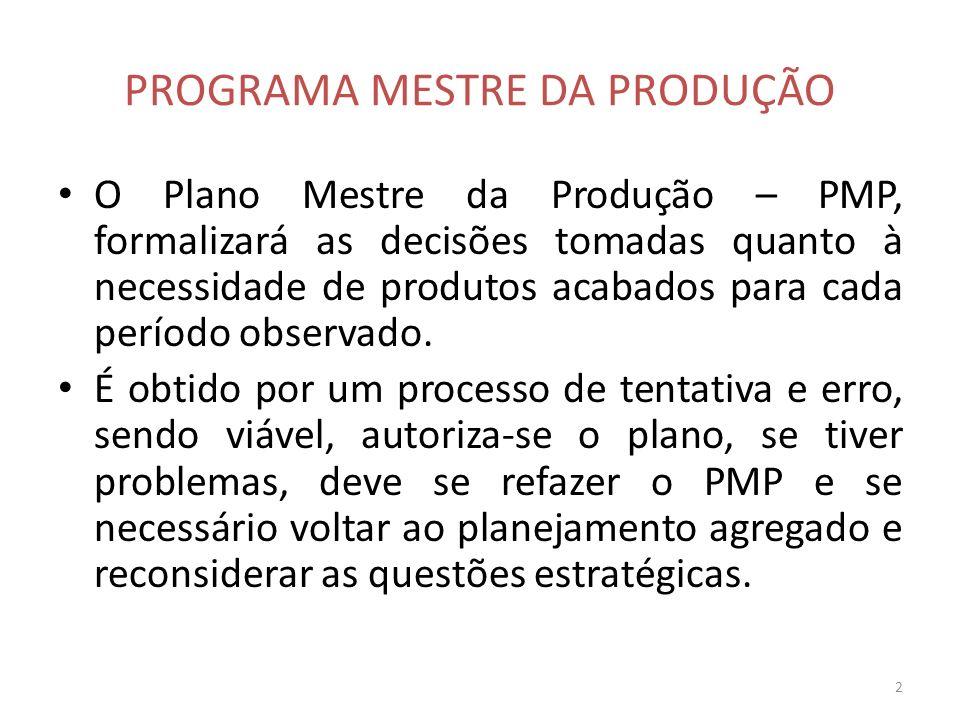 2 PROGRAMA MESTRE DA PRODUÇÃO O Plano Mestre da Produção – PMP, formalizará as decisões tomadas quanto à necessidade de produtos acabados para cada pe