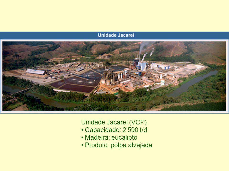 Unidade Jacareí (VCP) Capacidade: 2590 t/d Madeira: eucalipto Produto: polpa alvejada