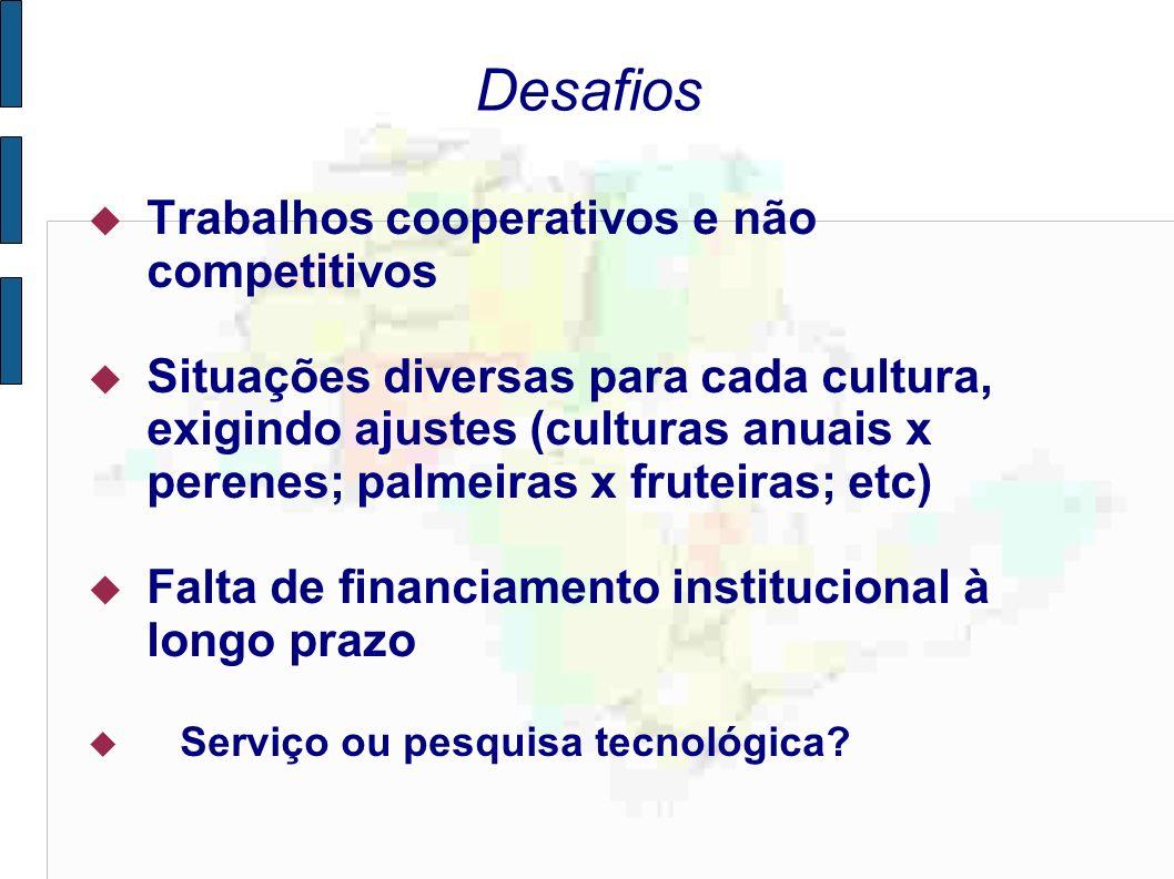Desafios Trabalhos cooperativos e não competitivos Situações diversas para cada cultura, exigindo ajustes (culturas anuais x perenes; palmeiras x frut