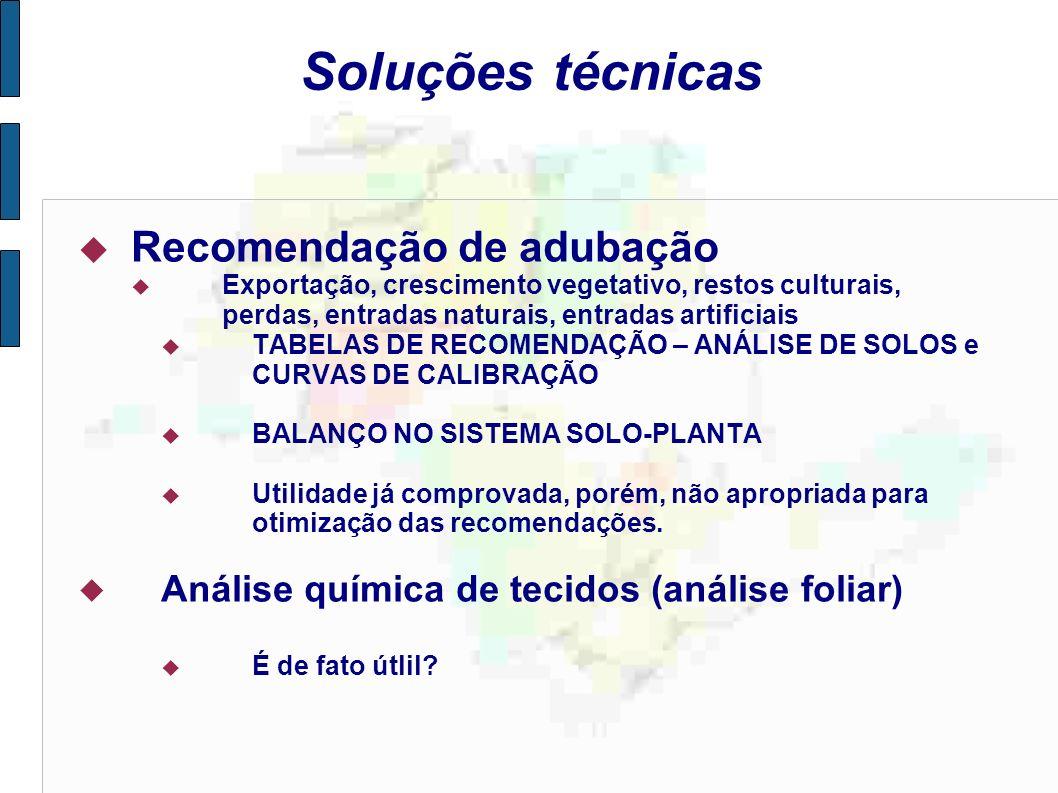 Soluções técnicas Recomendação de adubação Exportação, crescimento vegetativo, restos culturais, perdas, entradas naturais, entradas artificiais TABEL