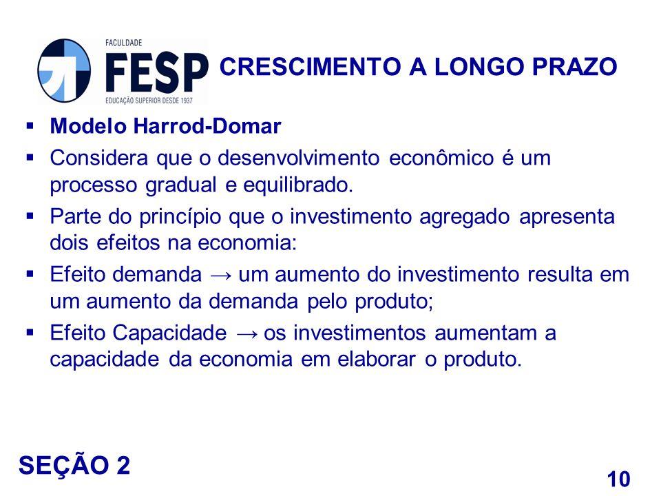 Modelo Harrod-Domar Considera que o desenvolvimento econômico é um processo gradual e equilibrado. Parte do princípio que o investimento agregado apre