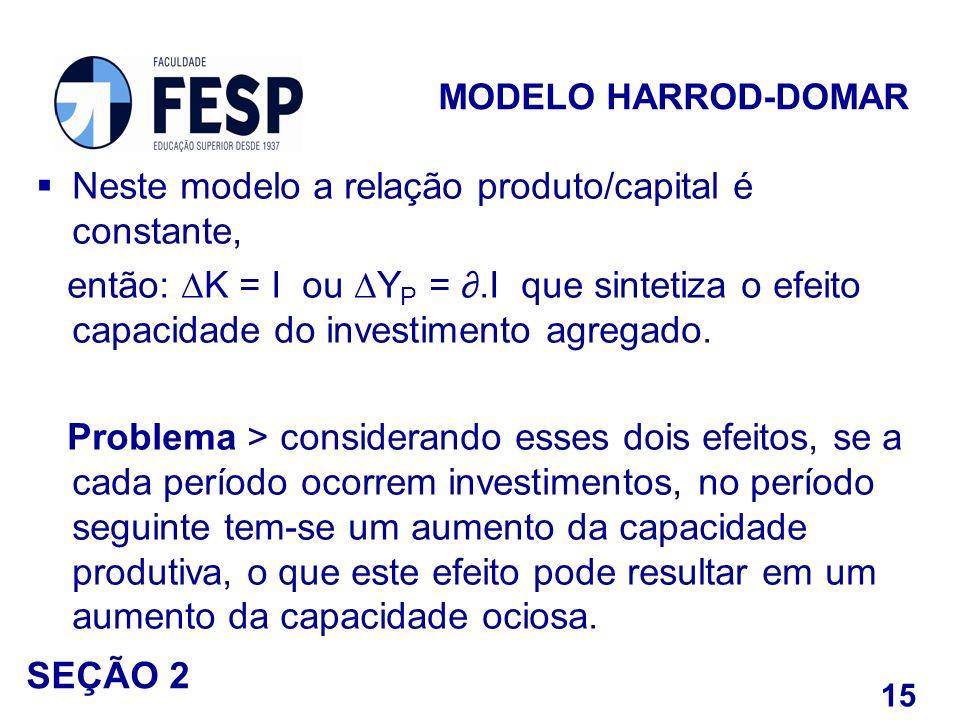 Neste modelo a relação produto/capital é constante, então: K = I ou Y P =.I que sintetiza o efeito capacidade do investimento agregado. Problema > con