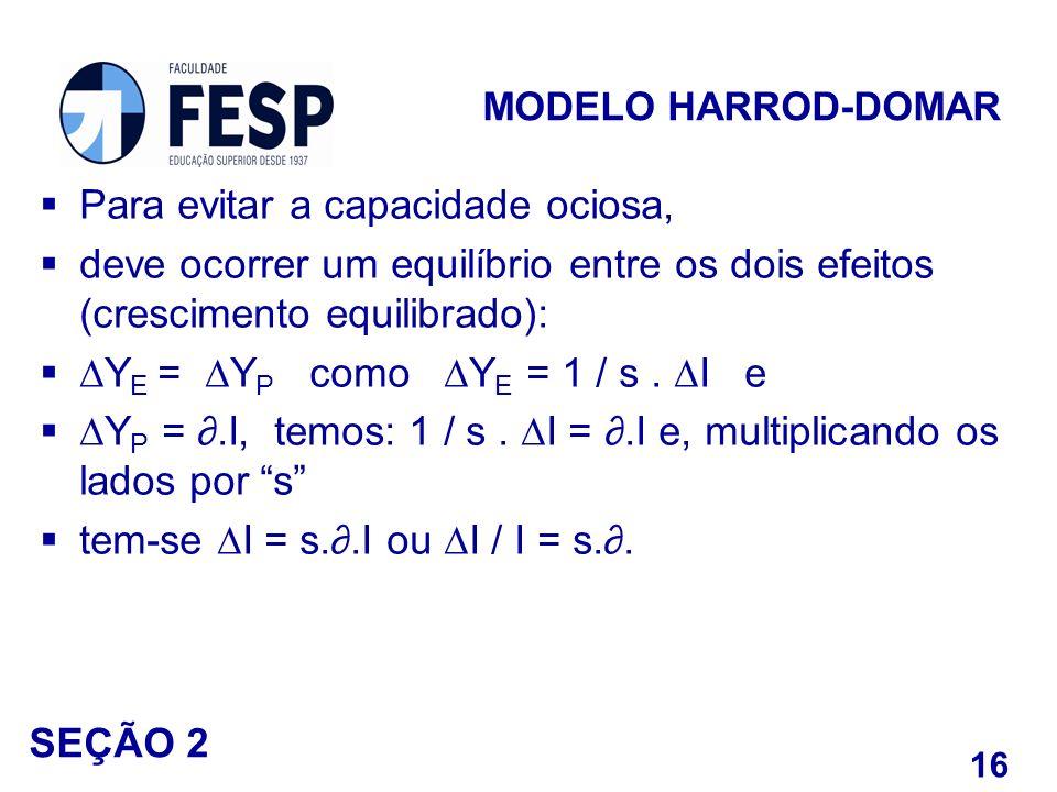 Para evitar a capacidade ociosa, deve ocorrer um equilíbrio entre os dois efeitos (crescimento equilibrado): Y E = Y P como Y E = 1 / s. I e Y P =.I,
