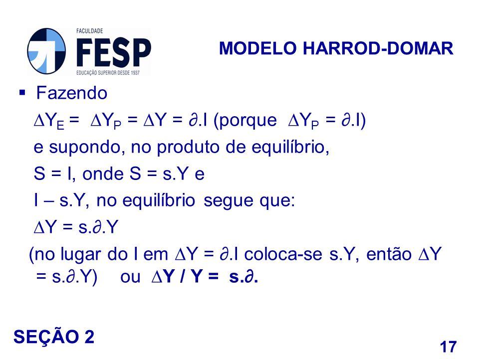 Fazendo Y E = Y P = Y =.I (porque Y P =.I) e supondo, no produto de equilíbrio, S = I, onde S = s.Y e I – s.Y, no equilíbrio segue que: Y = s..Y (no l
