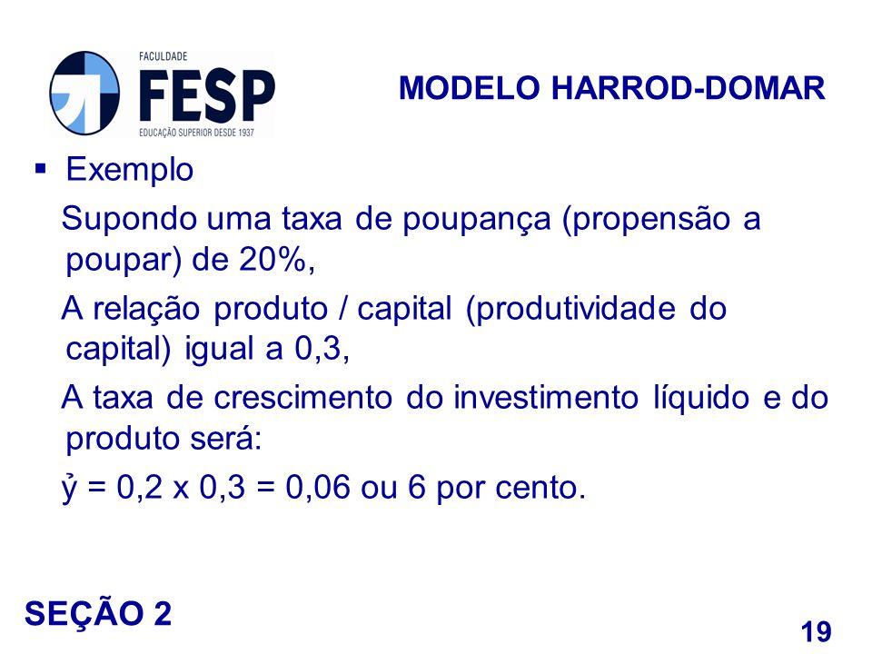 Exemplo Supondo uma taxa de poupança (propensão a poupar) de 20%, A relação produto / capital (produtividade do capital) igual a 0,3, A taxa de cresci