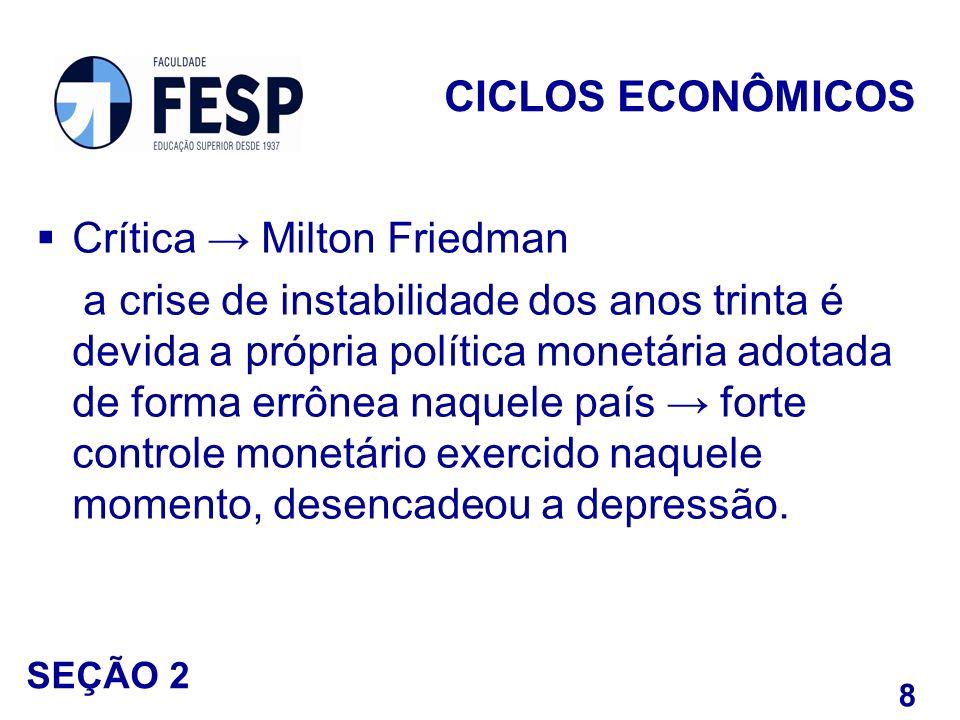 Crítica Milton Friedman a crise de instabilidade dos anos trinta é devida a própria política monetária adotada de forma errônea naquele país forte con
