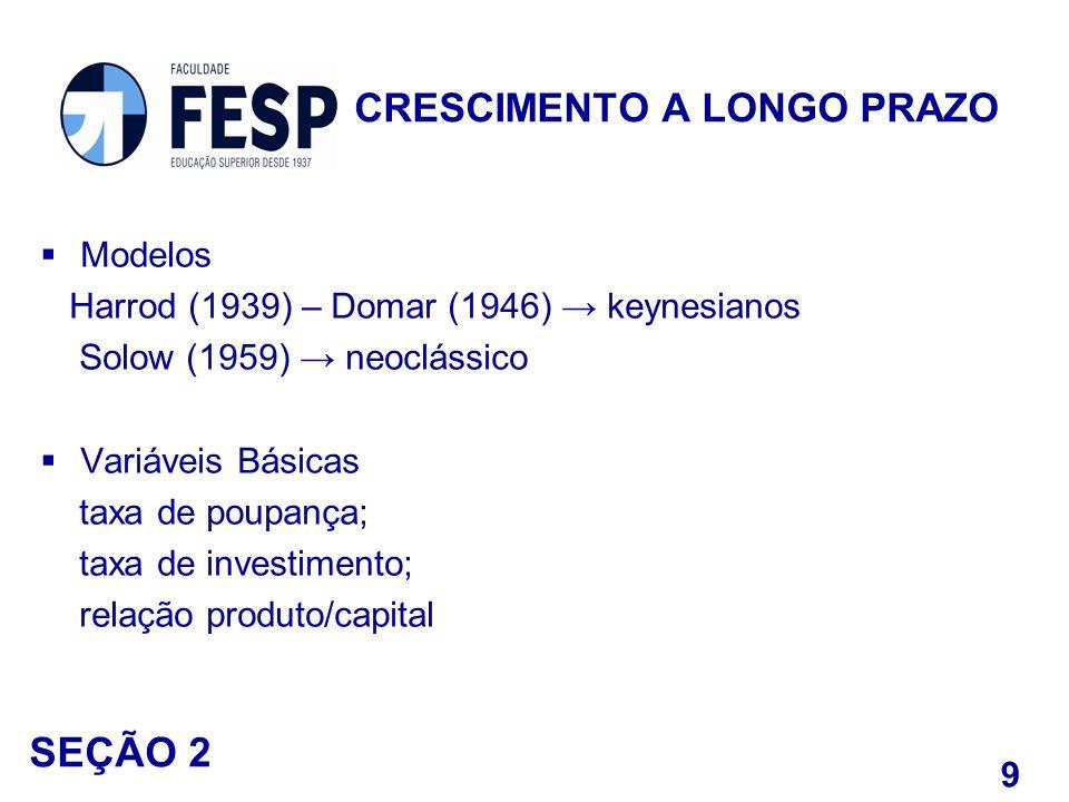 Modelos Harrod (1939) – Domar (1946) keynesianos Solow (1959) neoclássico Variáveis Básicas taxa de poupança; taxa de investimento; relação produto/ca