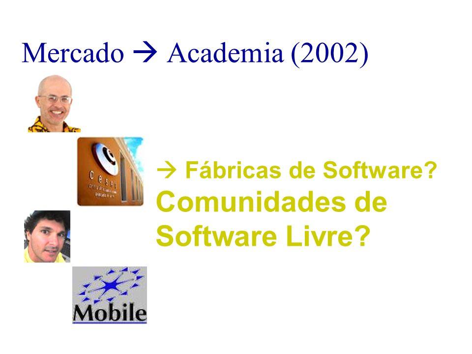 2007 5 Fábricas no CIn 4 Fábricas no CESAR.EDU Projetos secretos, unidades de negócio...