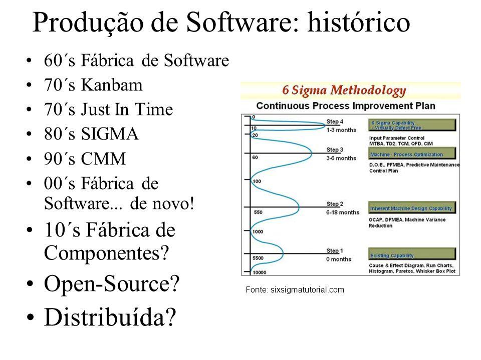 Discussion...open source communities versus Software Factories.