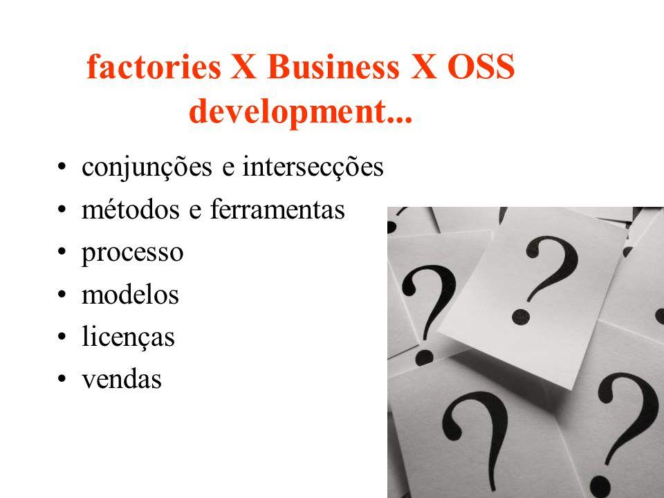 2005 4 Fábricas 4 projetos, clientes reais, atração de colaboradores externos Fábrica OXE vende solução OSS.