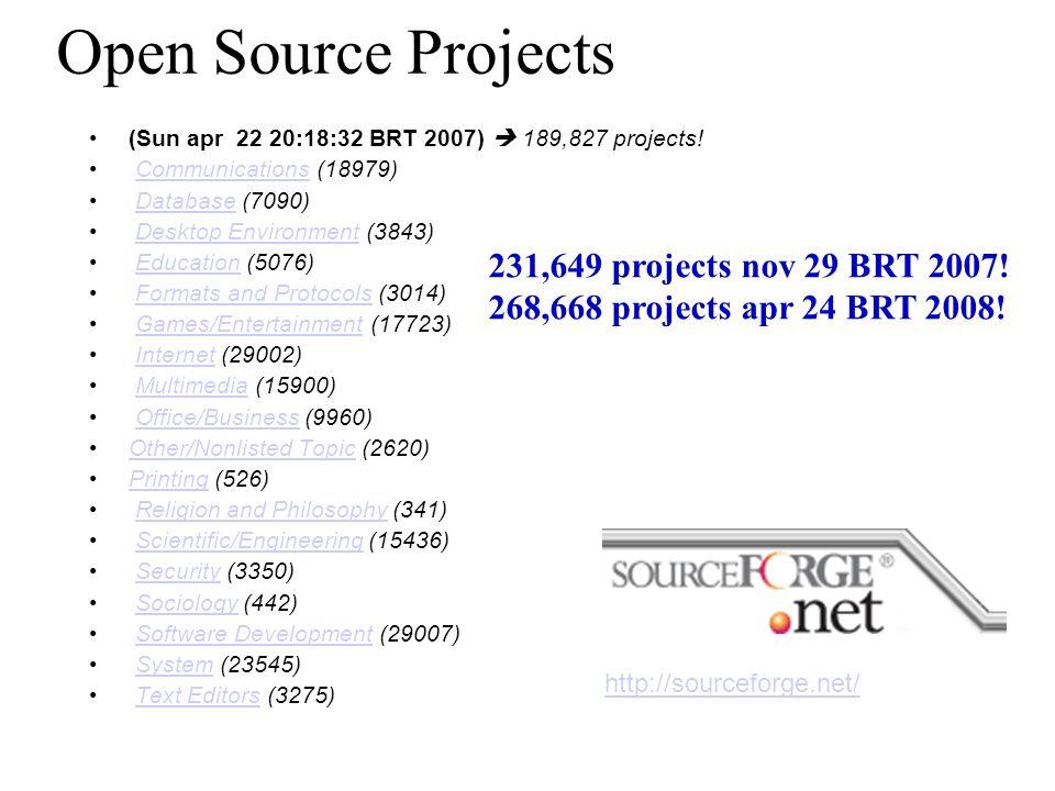 sourceforge.net 2005 jun 100K 2006 apr 134K 2007 apr 189K 2008 apr 269K