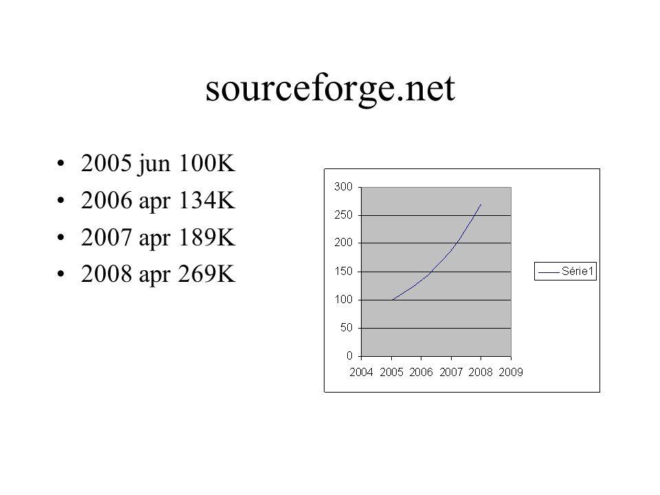 e o que mais tem vindo por aí… trilhas da engenharia de produção framework para fábricas constraint logic solvers simuladores de modelagem editores sintáticos visuais autômatos celulares … 80-23