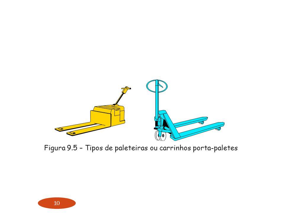 10 Figura 9.5 – Tipos de paleteiras ou carrinhos porta-paletes