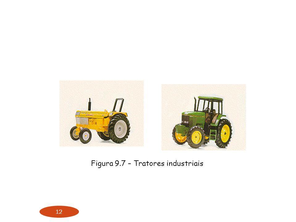 12 Figura 9.7 – Tratores industriais