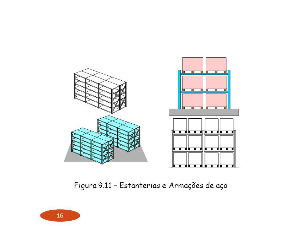16 Figura 9.11 – Estanterias e Armações de aço