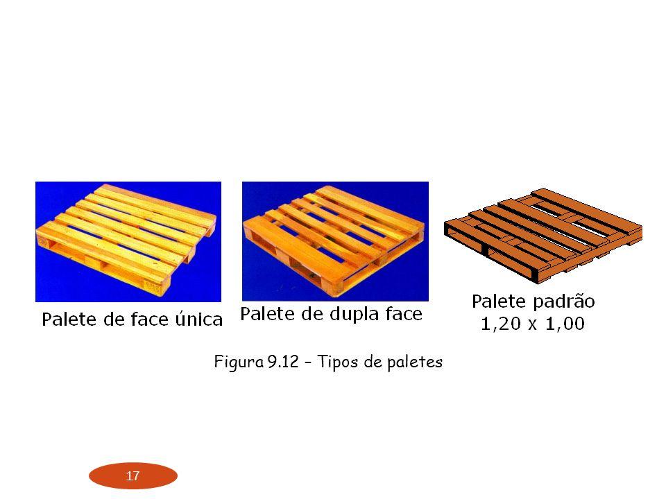 17 Figura 9.12 – Tipos de paletes