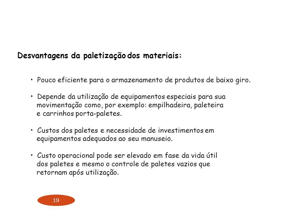 19 Desvantagens da paletização dos materiais: Pouco eficiente para o armazenamento de produtos de baixo giro. Depende da utilização de equipamentos es