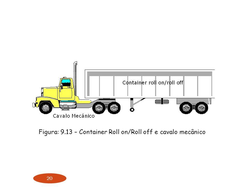 20 Figura: 9.13 – Container Roll on/Roll off e cavalo mecânico