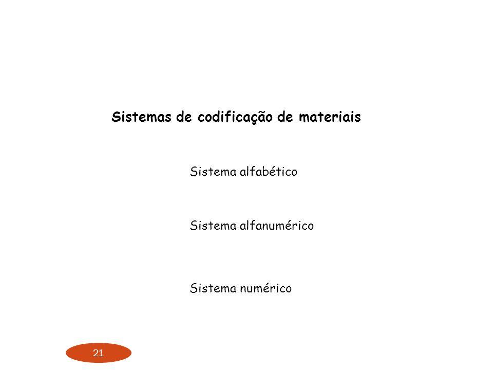 21 Sistemas de codificação de materiais Sistema alfabético Sistema alfanumérico Sistema numérico